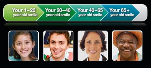 Family Dentist East Point GA 30344 | Healthy Smile Timeline: Age 60+